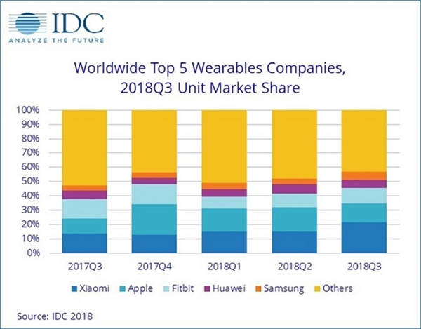 wearables-a.jpg